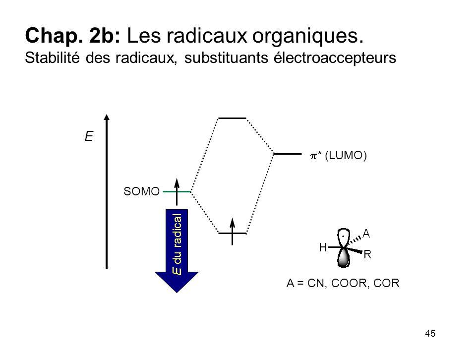 45 Chap. 2b: Les radicaux organiques. Stabilité des radicaux, substituants électroaccepteurs  * (LUMO) E SOMO E du radical A = CN, COOR, COR