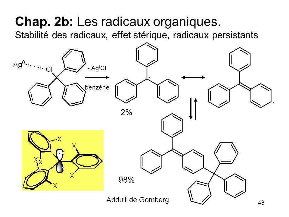 48 Chap. 2b: Les radicaux organiques. Stabilité des radicaux, effet stérique, radicaux persistants - Ag I Cl Adduit de Gomberg benzène 2% 98%