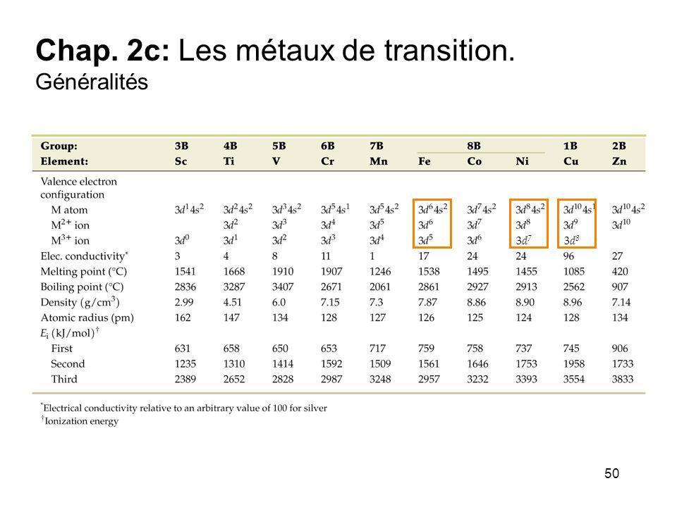 50 Chap. 2c: Les métaux de transition. Généralités 3d73d7 3d83d8
