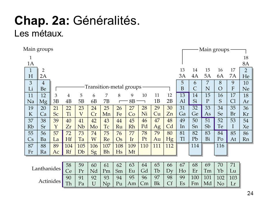 24 Chap. 2a: Généralités. Les métaux.