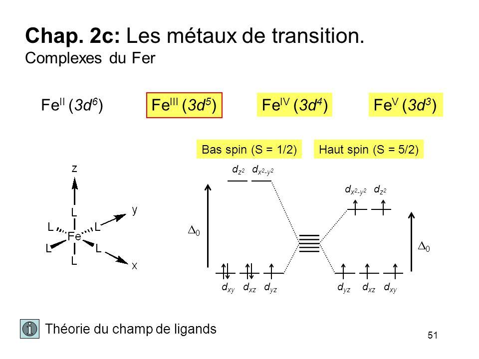51 Chap. 2c: Les métaux de transition. Complexes du Fer Haut spin (S = 5/2) 00 dz2dz2 d x 2 -y 2 d xy d xz d yz 00 dz2dz2 d x 2 -y 2 d xy d xz d y