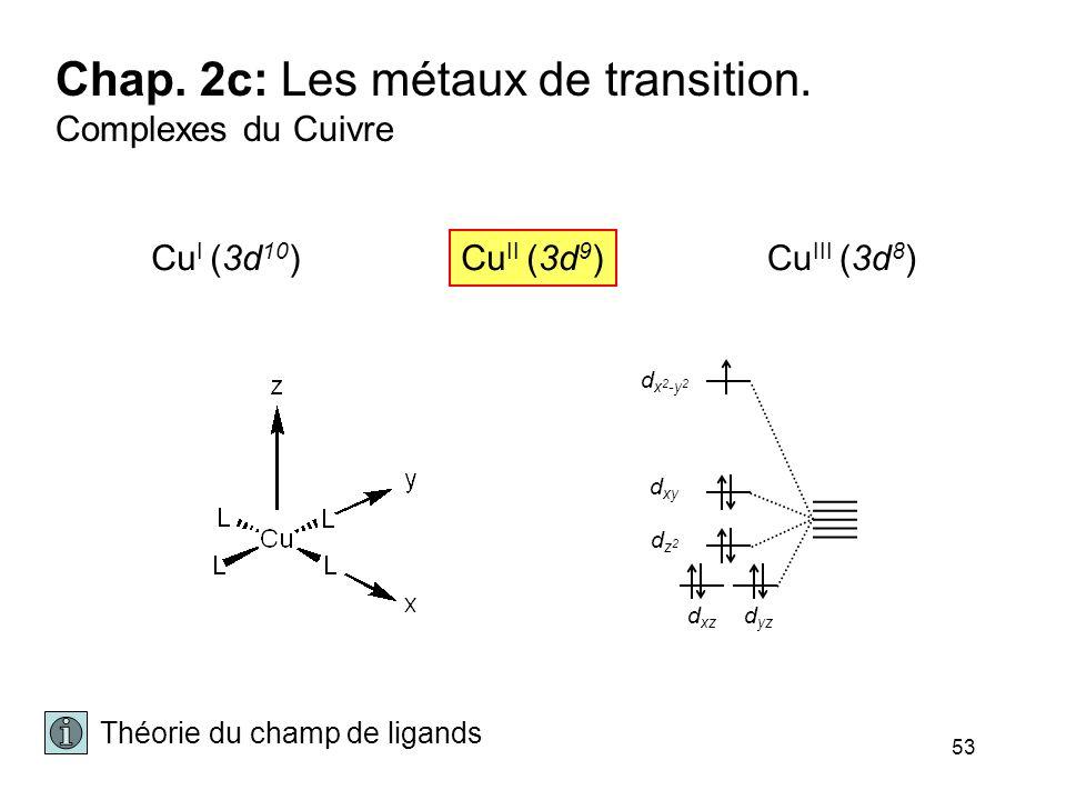 53 Chap. 2c: Les métaux de transition. Complexes du Cuivre Théorie du champ de ligands dz2dz2 d x 2 -y 2 d xy d xz d yz Cu I (3d 10 ) Cu II (3d 9 ) Cu