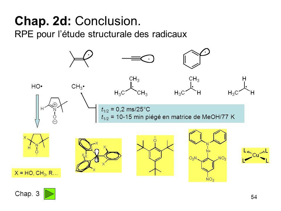 54 Chap. 2d: Conclusion. RPE pour l'étude structurale des radicaux Chap. 3 X = HO, CH 3, R… CH 3 HO t 1/2 = 0,2 ms/25°C t 1/2 = 10-15 min piégé en mat