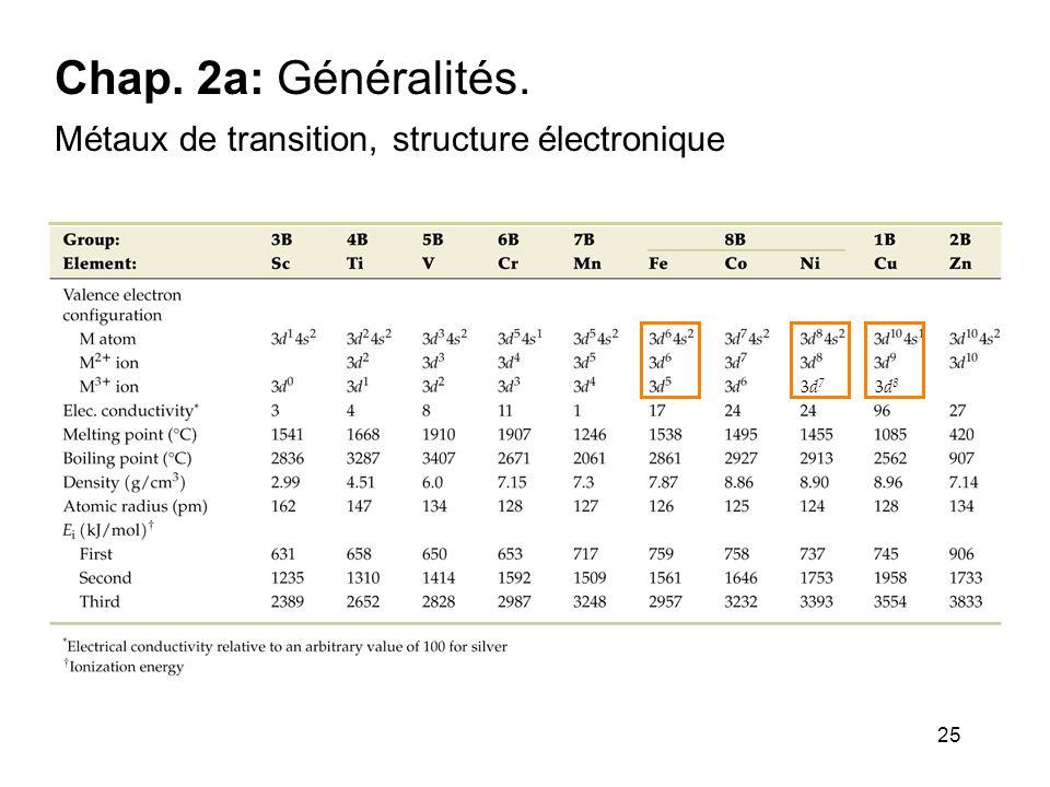 25 Chap. 2a: Généralités. Métaux de transition, structure électronique 3d73d7 3d83d8