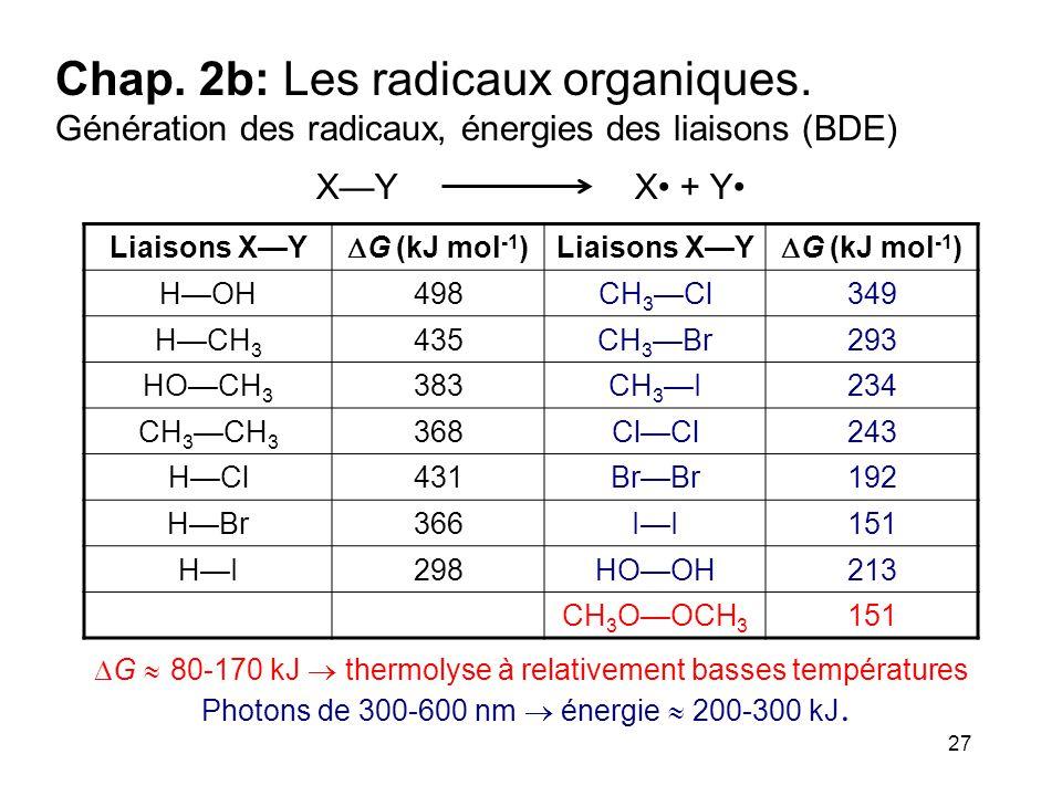 27 Chap. 2b: Les radicaux organiques. Génération des radicaux, énergies des liaisons (BDE) Liaisons X—Y  G (kJ mol -1 ) Liaisons X—Y  G (kJ mol -1 )
