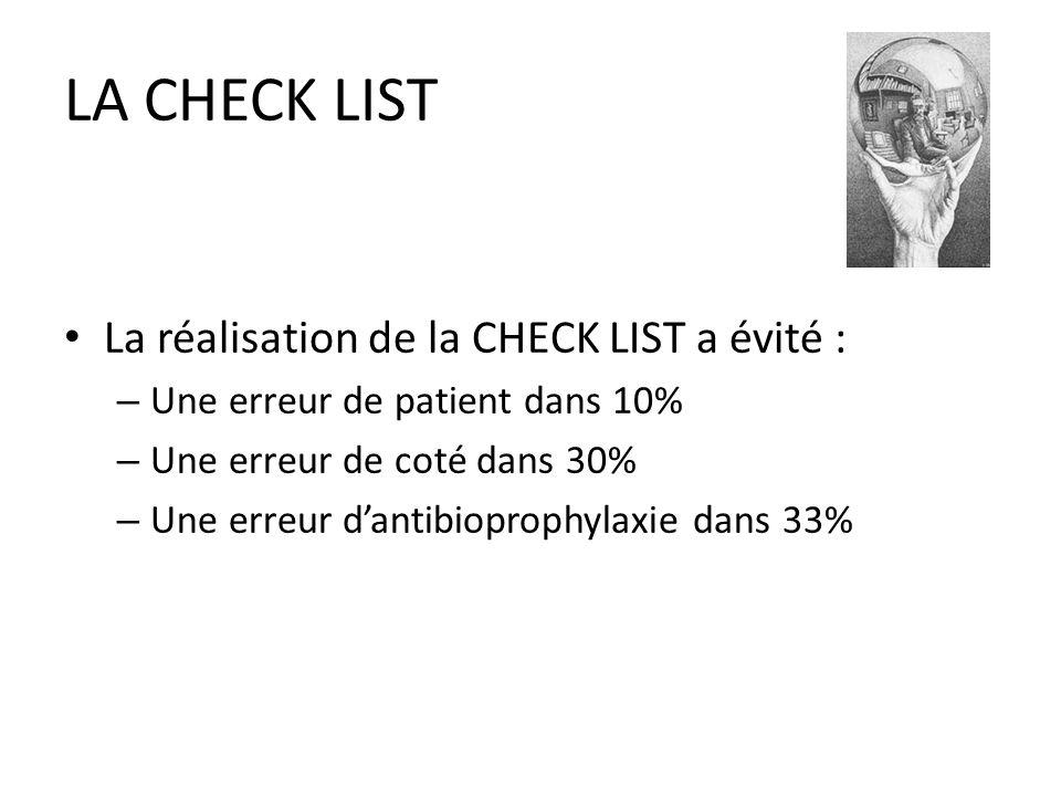 LA CHECK LIST La réalisation de la CHECK LIST a évité : – Une erreur de patient dans 10% – Une erreur de coté dans 30% – Une erreur d'antibioprophylaxie dans 33%