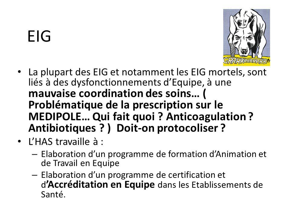 EIG La plupart des EIG et notamment les EIG mortels, sont liés à des dysfonctionnements d'Equipe, à une mauvaise coordination des soins… ( Problématique de la prescription sur le MEDIPOLE… Qui fait quoi .