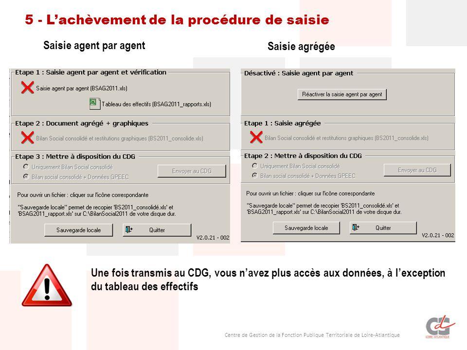 Centre de Gestion de la Fonction Publique Territoriale de Loire-Atlantique 5 - L'achèvement de la procédure de saisie Saisie agent par agent Saisie agrégée Une fois transmis au CDG, vous n'avez plus accès aux données, à l'exception du tableau des effectifs