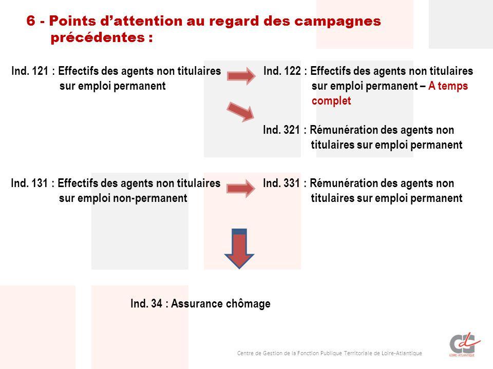 Centre de Gestion de la Fonction Publique Territoriale de Loire-Atlantique 6 - Points d'attention au regard des campagnes précédentes : Ind. 121 : Eff