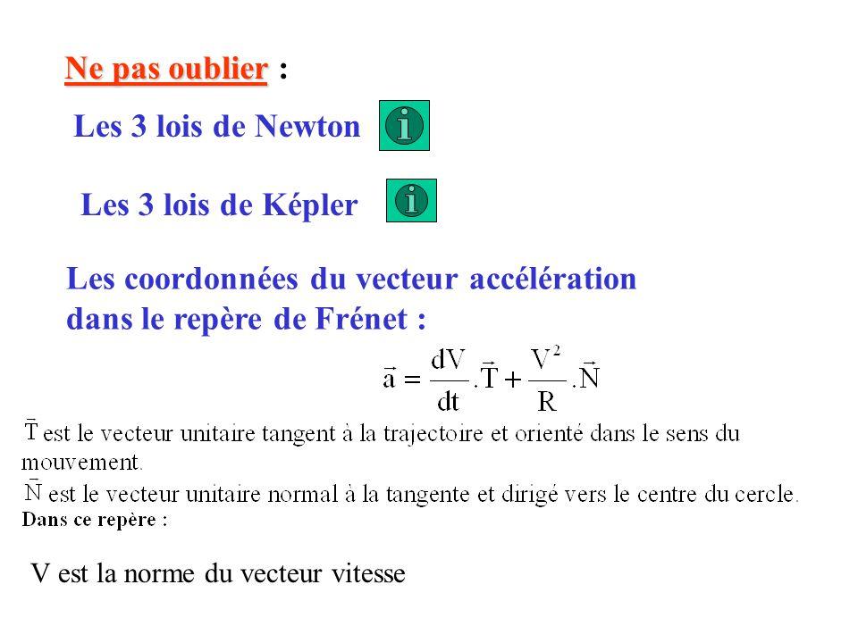Ne pas oublier Ne pas oublier : Les 3 lois de Newton Les 3 lois de Képler Les coordonnées du vecteur accélération dans le repère de Frénet : V est la
