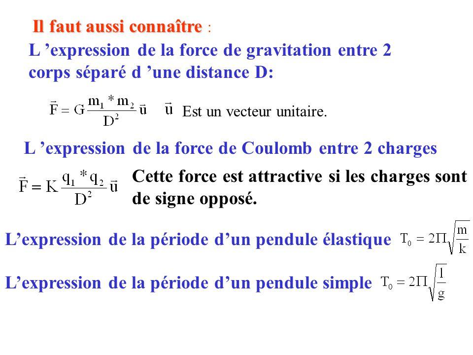 Il faut aussi connaître Il faut aussi connaître : L 'expression de la force de gravitation entre 2 corps séparé d 'une distance D: Est un vecteur unit
