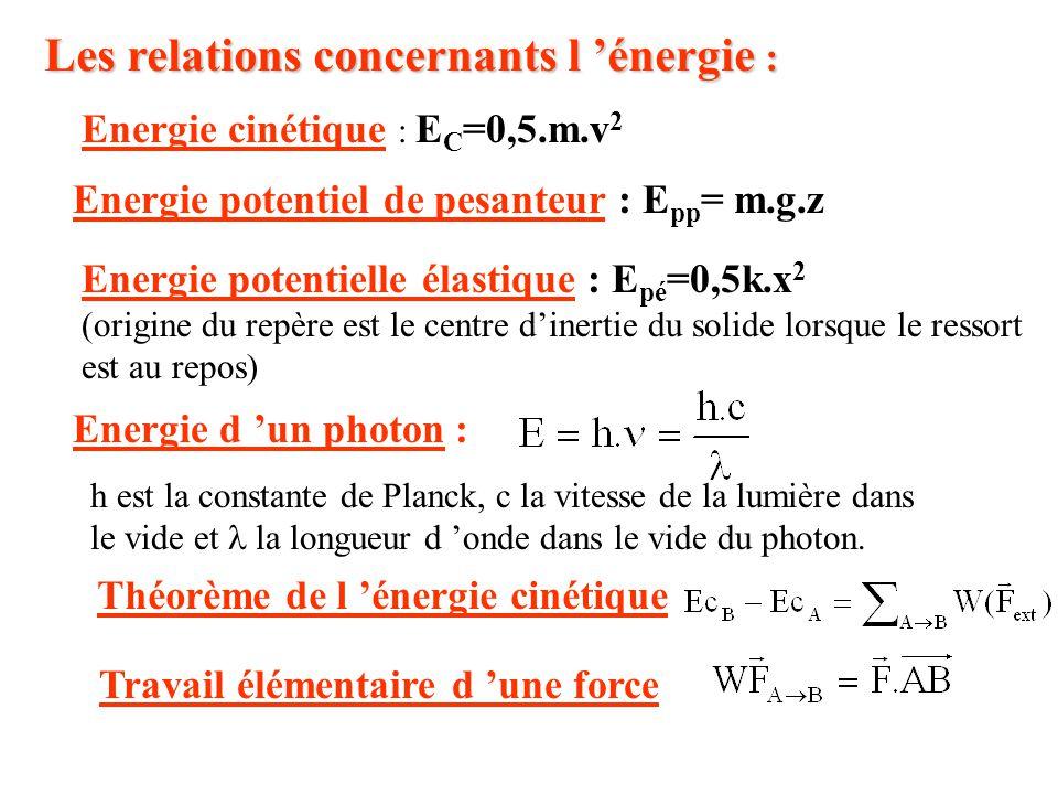 Les relations concernants l 'énergie : Energie cinétique : E C =0,5.m.v 2 Energie potentiel de pesanteur : E pp = m.g.z Energie potentielle élastique