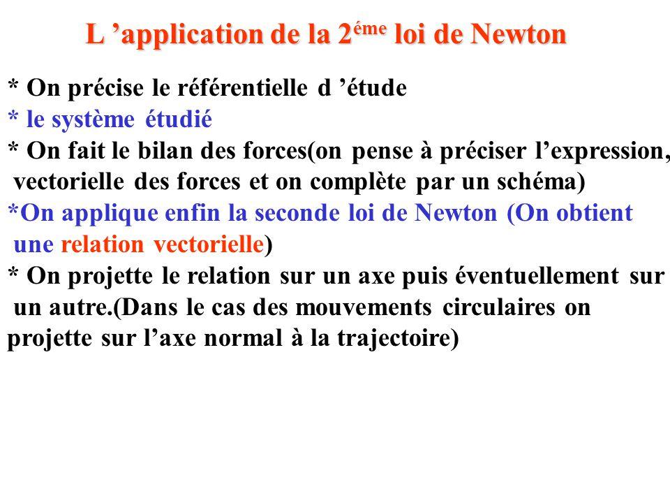 La 2 éme loi de Newton permet : * D'obtenir les équations paramétriques (relations en fonction de t) * D'obtenir l 'équation différentielle vérifiée par la vitesse (Dans le cas des chutes verticales avec force de frottements) * D'obtenir l 'expression de la vitesse (Dans le cas des mouvements des satellites et des planètes) * D'obtenir l 'équation différentielle vérifiée par x (Dans le cas du pendule élastique)