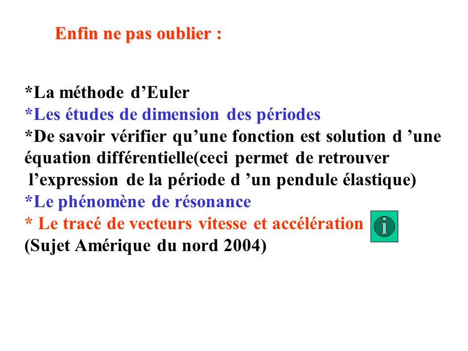 Enfin ne pas oublier : *La méthode d'Euler *Les études de dimension des périodes *De savoir vérifier qu'une fonction est solution d 'une équation diff