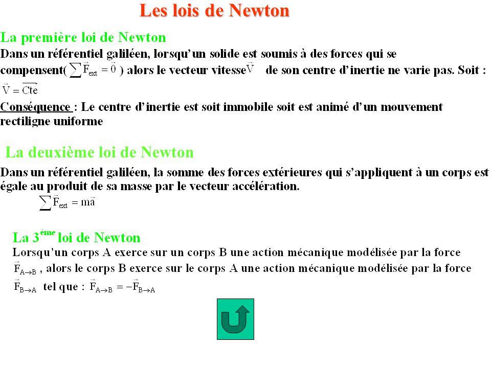 La deuxième loi de Newton Les lois de Newton