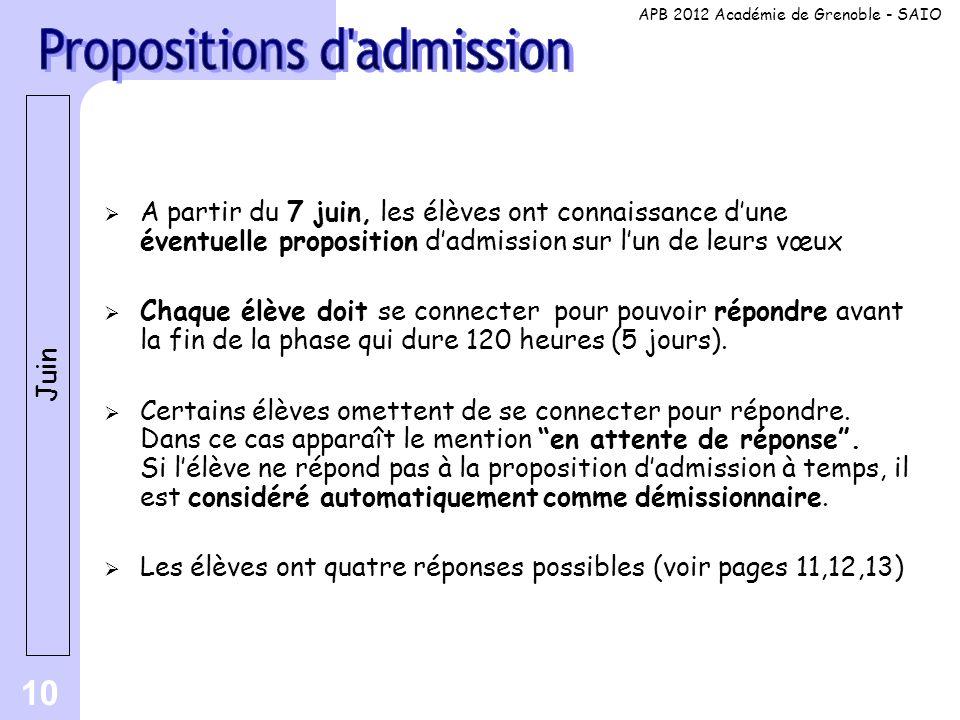 10  A partir du 7 juin, les élèves ont connaissance d'une éventuelle proposition d'admission sur l'un de leurs vœux  Chaque élève doit se connecter
