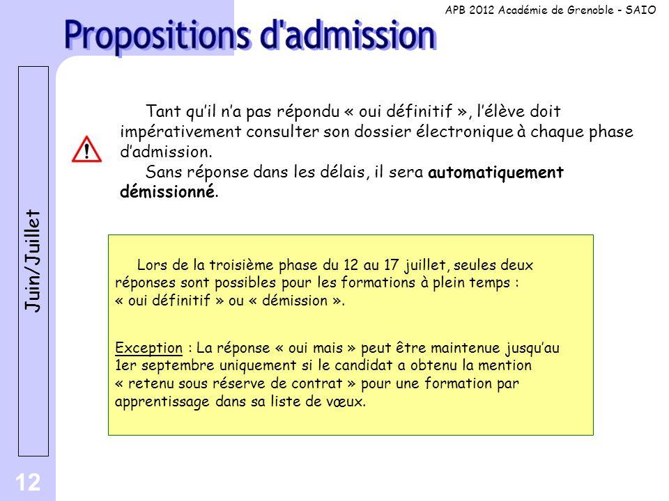 12 Juin/Juillet Tant qu'il n'a pas répondu « oui définitif », l'élève doit impérativement consulter son dossier électronique à chaque phase d'admissio