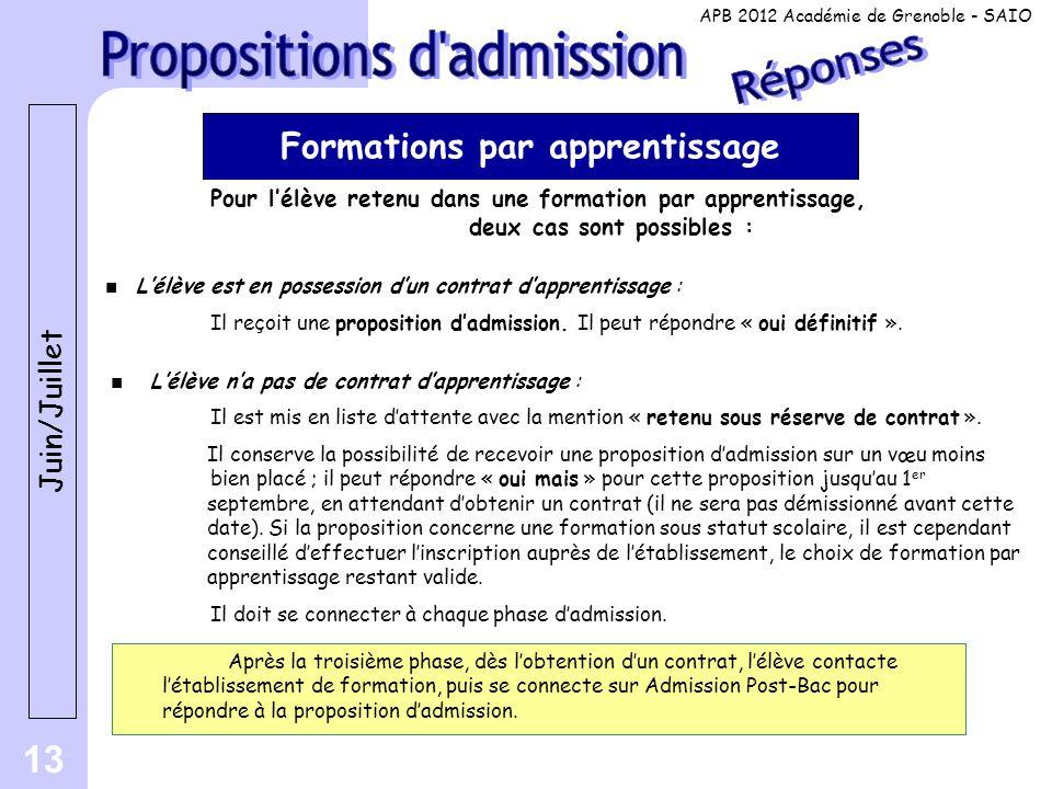 13 Juin/Juillet APB 2012 Académie de Grenoble - SAIO Formations par apprentissage Pour l'élève retenu dans une formation par apprentissage, deux cas s