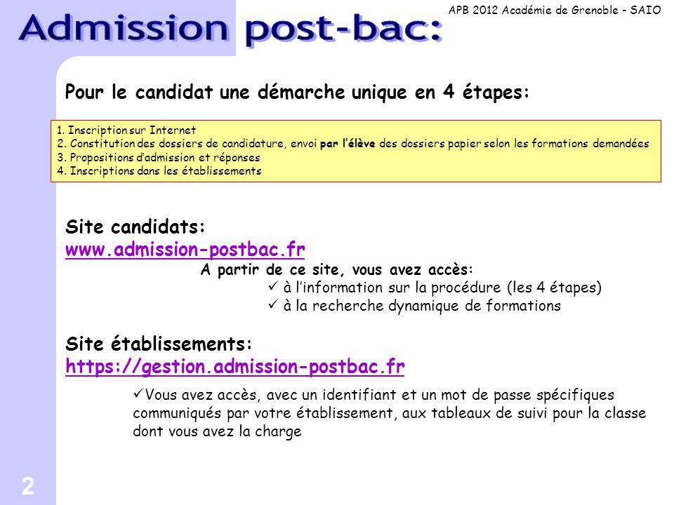 2 Pour le candidat une démarche unique en 4 étapes: Site candidats: www.admission-postbac.fr www.admission-postbac.fr A partir de ce site, vous avez a