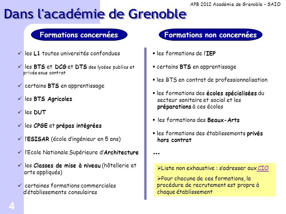 4 les L1 toutes universités confondues les BTS et DCG et DTS des lycées publics et privés sous contrat certains BTS en apprentissage les BTS Agricoles