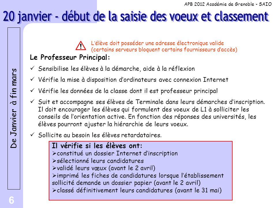 6 Le Professeur Principal: Sensibilise les élèves à la démarche, aide à la réflexion Vérifie la mise à disposition d'ordinateurs avec connexion Intern