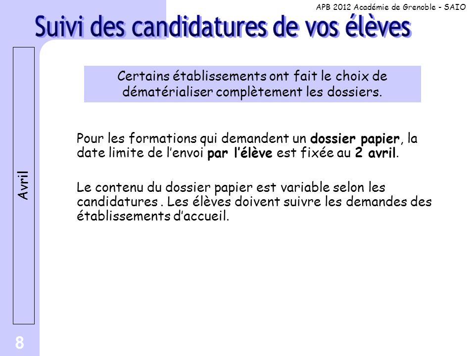 8 Avril Pour les formations qui demandent un dossier papier, la date limite de l'envoi par l'élève est fixée au 2 avril. Le contenu du dossier papier