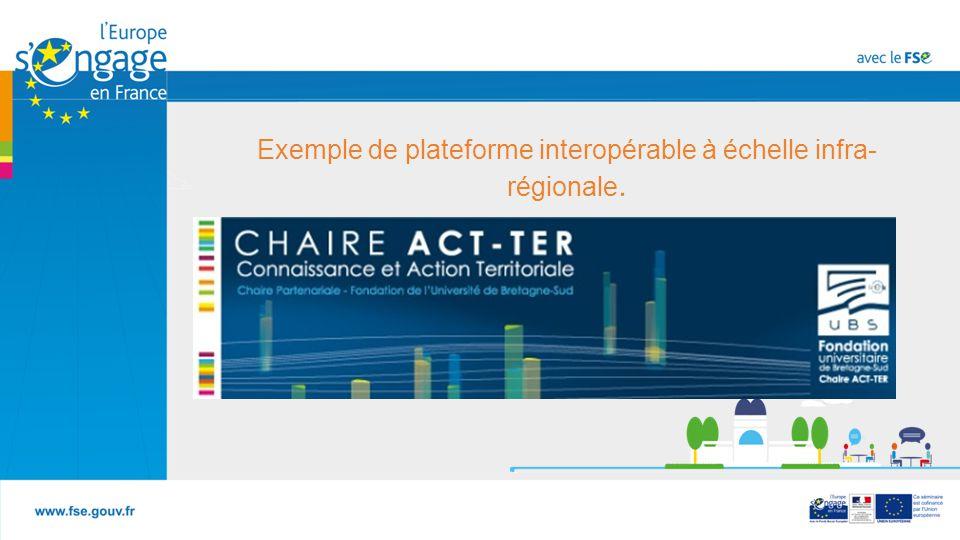 Exemple de plateforme interopérable à échelle infra- régionale.