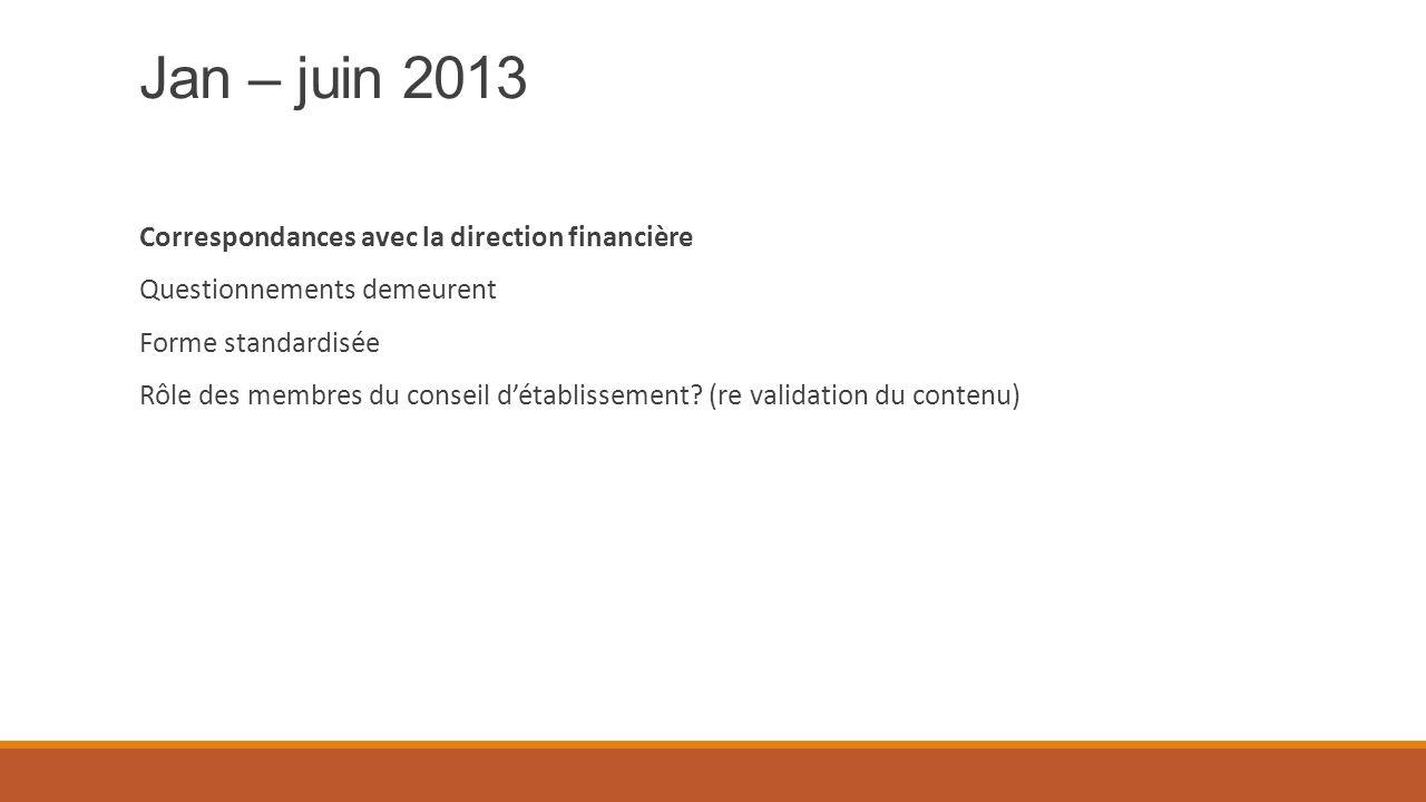 Jan – juin 2013 Correspondances avec la direction financière Questionnements demeurent Forme standardisée Rôle des membres du conseil d'établissement.