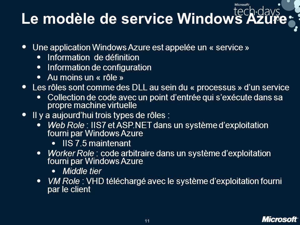 11 Le modèle de service Windows Azure Une application Windows Azure est appelée un « service » Information de définition Information de configuration