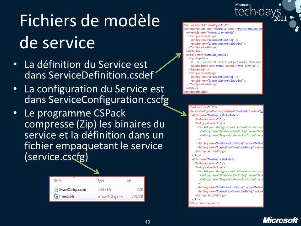 13 Fichiers de modèle de service La définition du Service est dans ServiceDefinition.csdef La configuration du Service est dans ServiceConfiguration.c