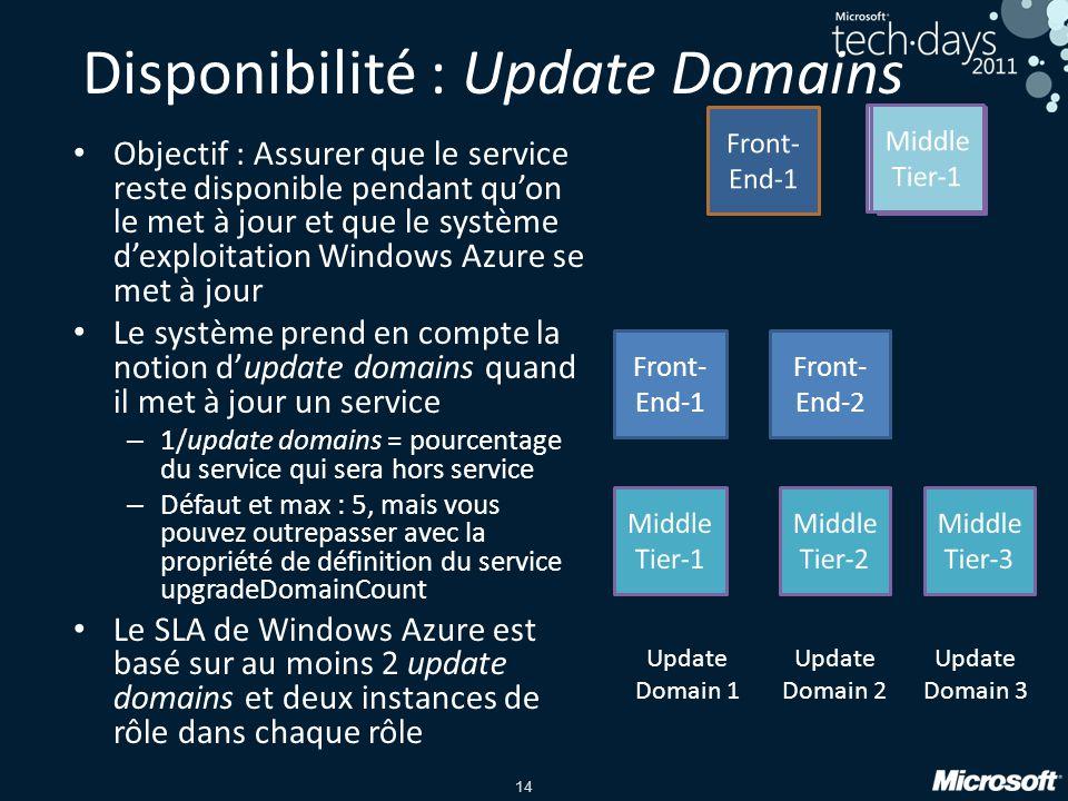 14 Disponibilité : Update Domains Objectif : Assurer que le service reste disponible pendant qu'on le met à jour et que le système d'exploitation Wind