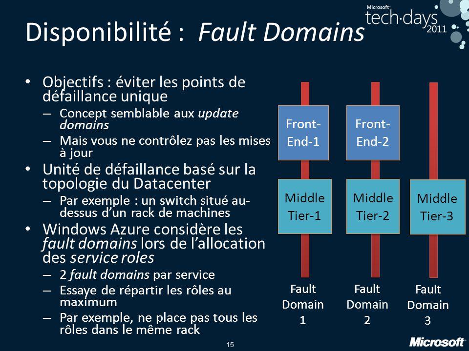 15 Disponibilité : Fault Domains Objectifs : éviter les points de défaillance unique – Concept semblable aux update domains – Mais vous ne contrôlez p