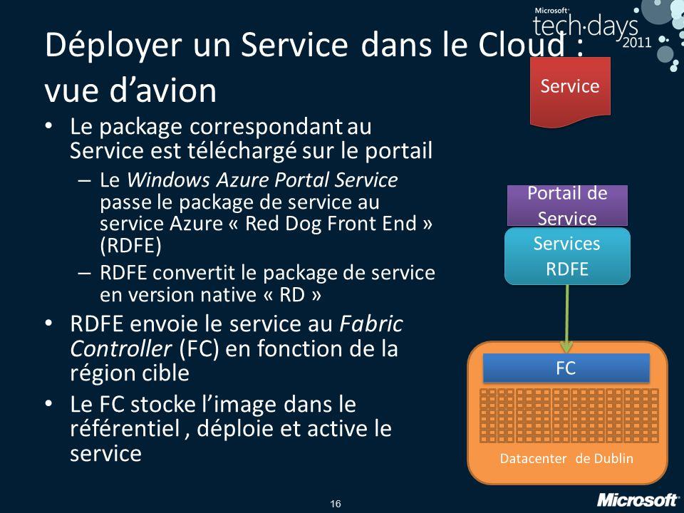 16 Déployer un Service dans le Cloud : vue d'avion Le package correspondant au Service est téléchargé sur le portail – Le Windows Azure Portal Service