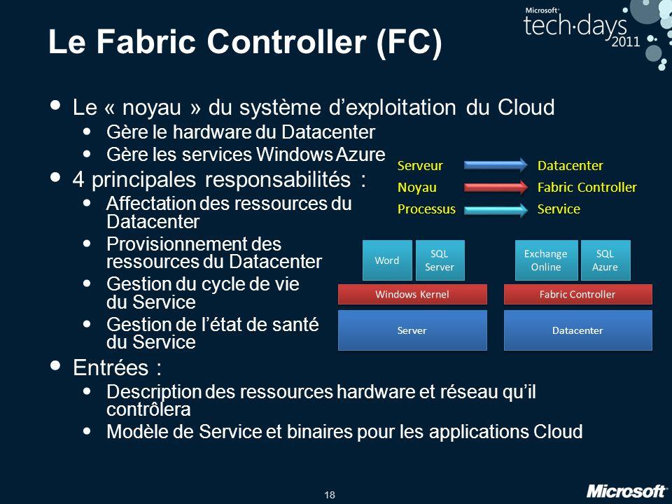 18 Le Fabric Controller (FC) Le « noyau » du système d'exploitation du Cloud Gère le hardware du Datacenter Gère les services Windows Azure 4 principa