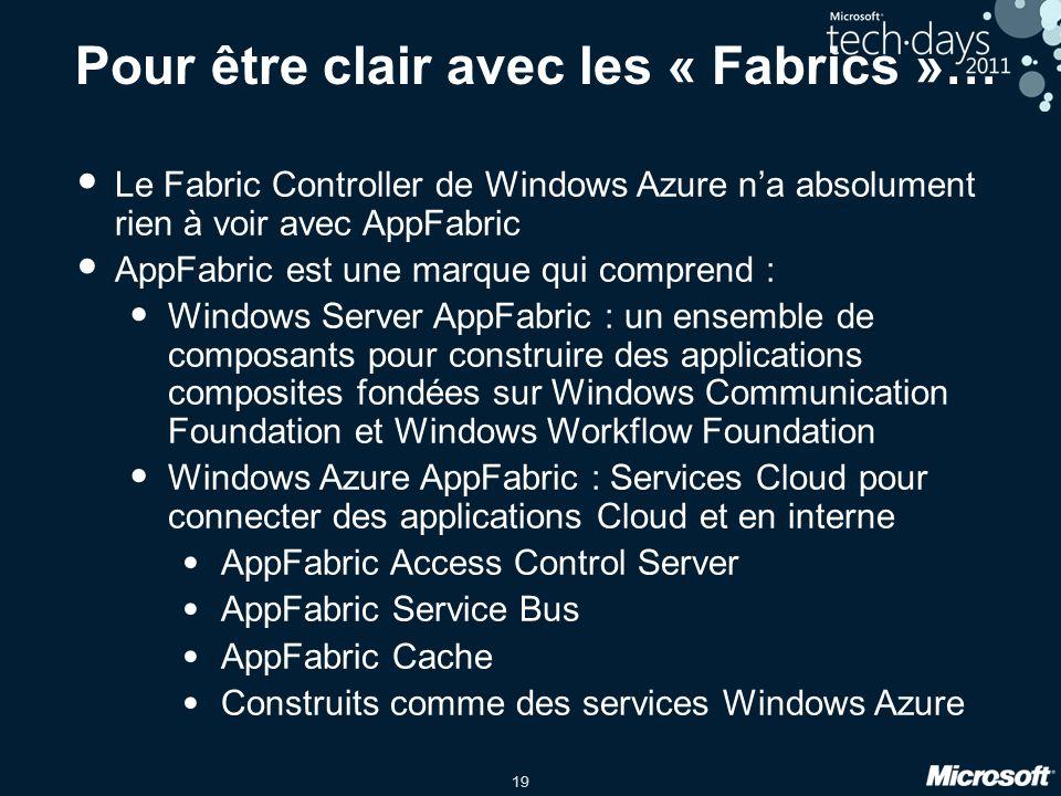 19 Pour être clair avec les « Fabrics »… Le Fabric Controller de Windows Azure n'a absolument rien à voir avec AppFabric AppFabric est une marque qui
