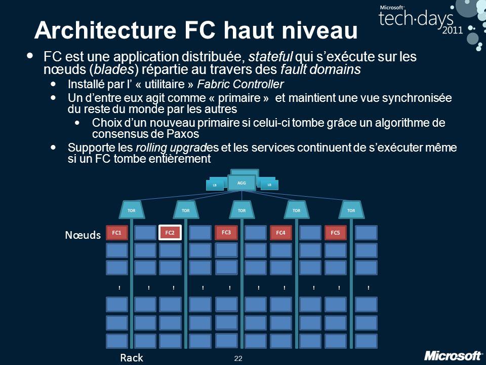 22 Architecture FC haut niveau FC est une application distribuée, stateful qui s'exécute sur les nœuds (blades) répartie au travers des fault domains