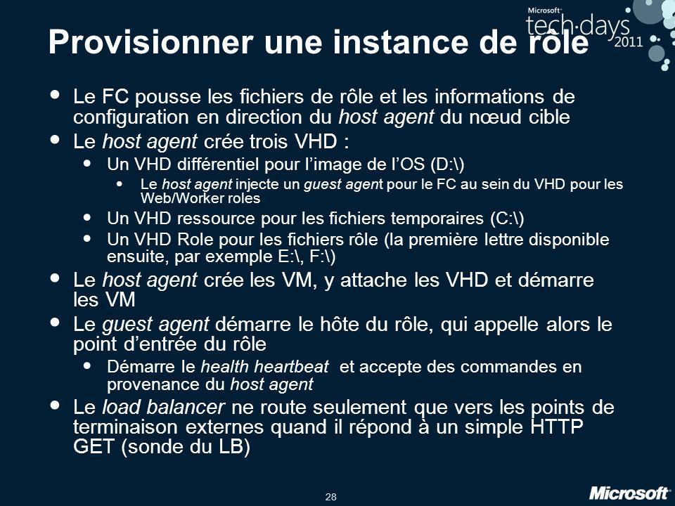 28 Provisionner une instance de rôle Le FC pousse les fichiers de rôle et les informations de configuration en direction du host agent du nœud cible L