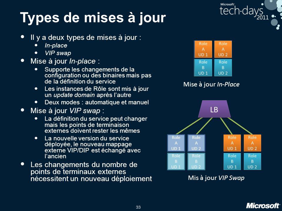 33 Types de mises à jour Il y a deux types de mises à jour : In-place VIP swap Mise à jour In-place : Supporte les changements de la configuration ou