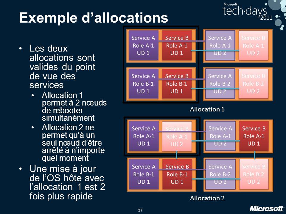 37 Exemple d'allocations Les deux allocations sont valides du point de vue des services Allocation 1 permet à 2 nœuds de rebooter simultanément Alloca