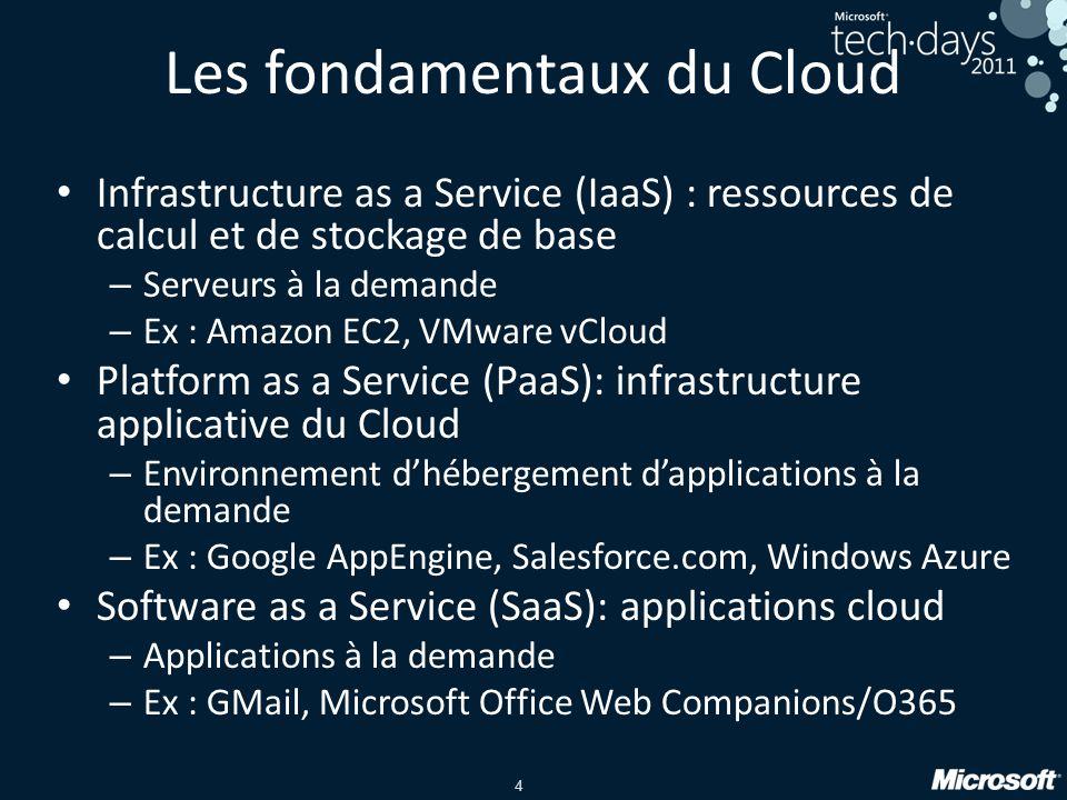 5 Les bénéfices du Cloud Le Cloud permet de fournir de la capacité à bas coût, à la demande = Géré pour vousServeurs isolés IaaSPaaSSaaS Applications Runtimes Base de données Système d'exploitation Virtualisation Serveur Stockage Réseau Windows Azure