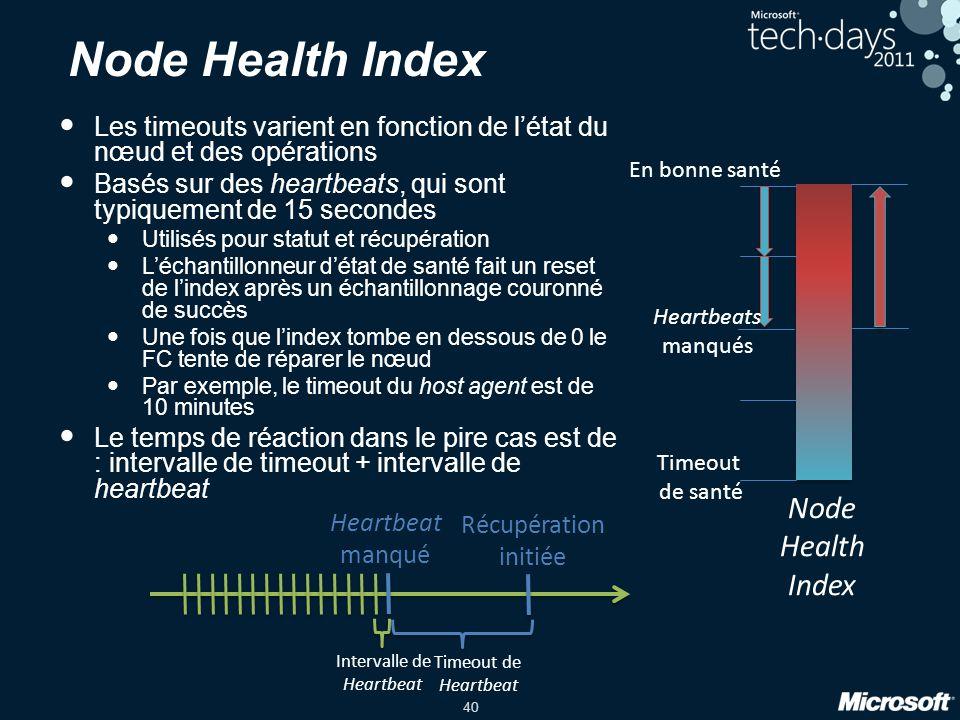 40 Node Health Index Les timeouts varient en fonction de l'état du nœud et des opérations Basés sur des heartbeats, qui sont typiquement de 15 seconde