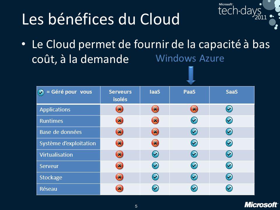 5 Les bénéfices du Cloud Le Cloud permet de fournir de la capacité à bas coût, à la demande = Géré pour vousServeurs isolés IaaSPaaSSaaS Applications
