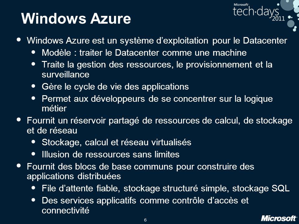 6 Windows Azure est un système d'exploitation pour le Datacenter Modèle : traiter le Datacenter comme une machine Traite la gestion des ressources, le