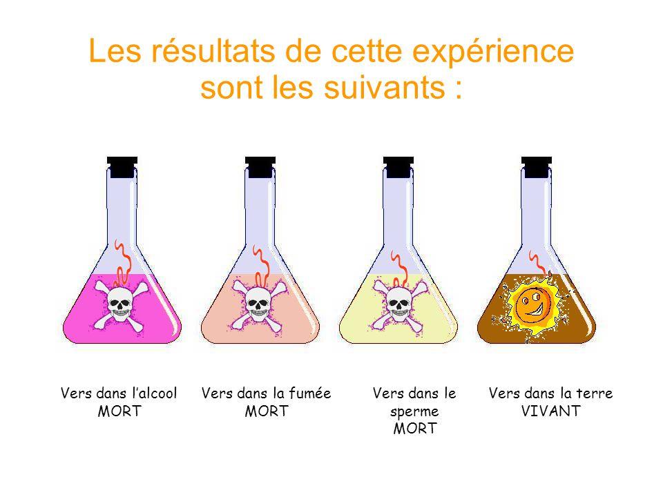 Les résultats de cette expérience sont les suivants : Vers dans l'alcool MORT Vers dans la fumée MORT Vers dans le sperme MORT Vers dans la terre VIVANT
