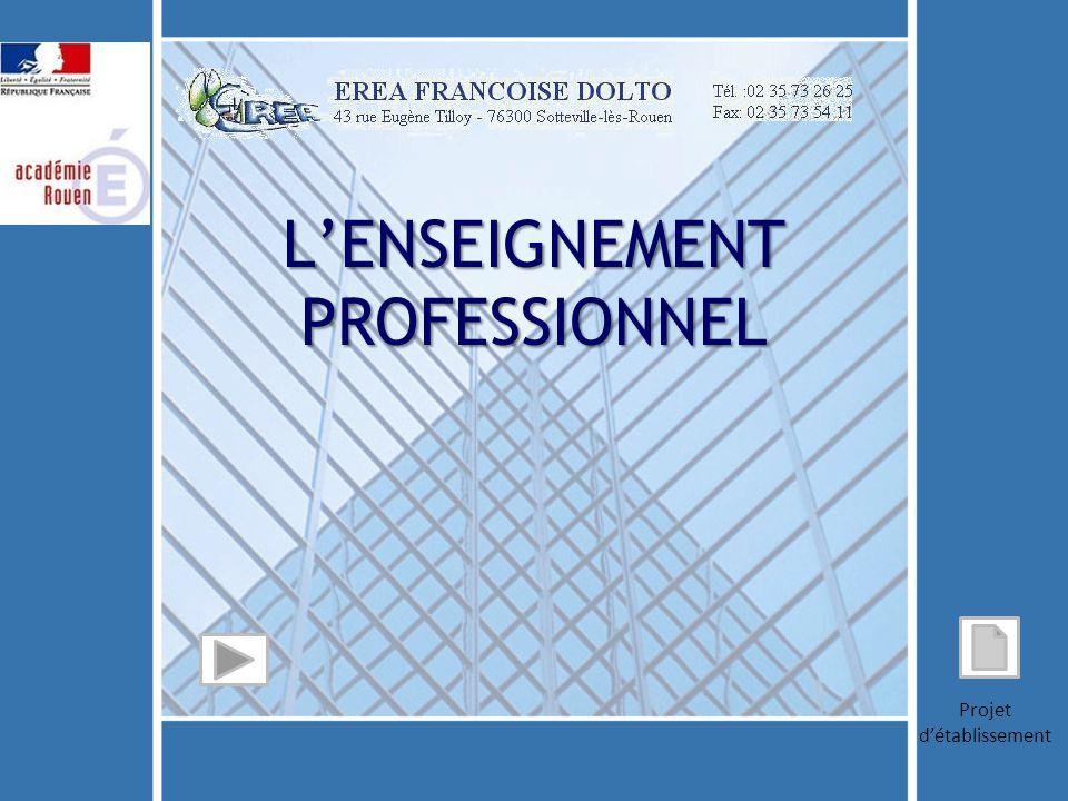 L'ENSEIGNEMENT PROFESSIONNEL Projet d'établissement