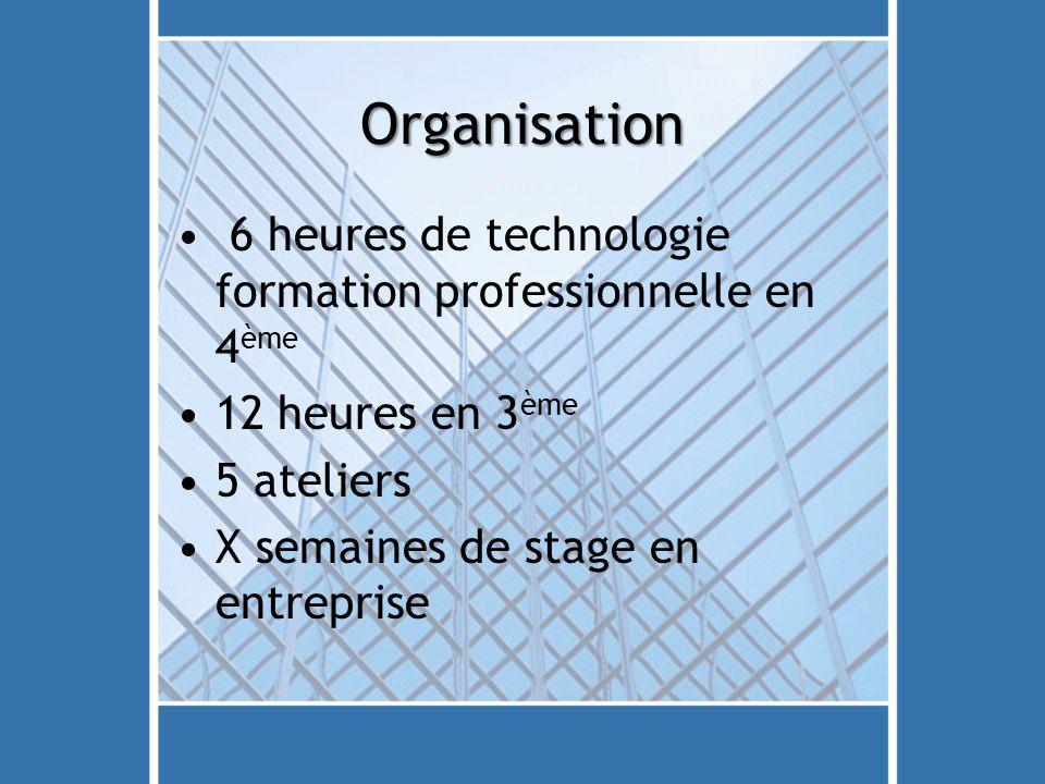 Organisation 6 heures de technologie formation professionnelle en 4 ème 12 heures en 3 ème 5 ateliers X semaines de stage en entreprise