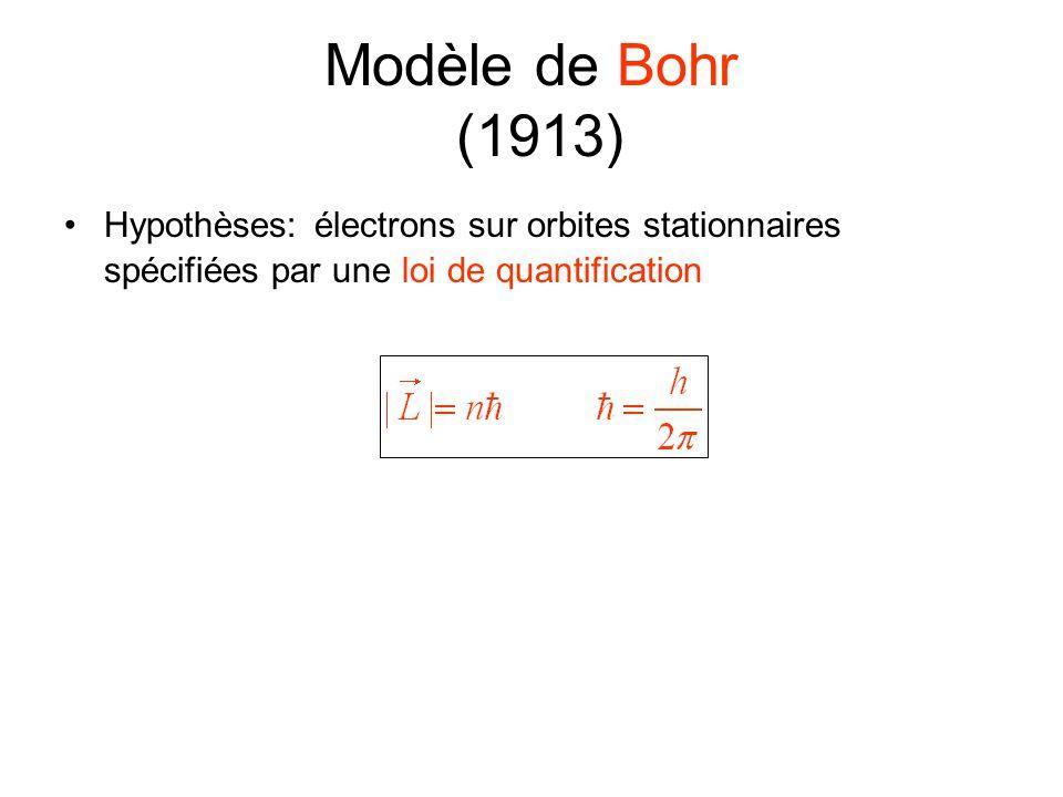Modèle de Bohr (1913) Hypothèses: électrons sur orbites stationnaires spécifiées par une loi de quantification