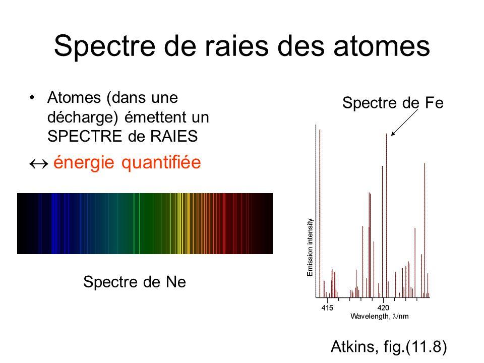 Spectre de raies des atomes Atomes (dans une décharge) émettent un SPECTRE de RAIES  énergie quantifiée Spectre de Fe Atkins, fig.(11.8) Spectre de Ne