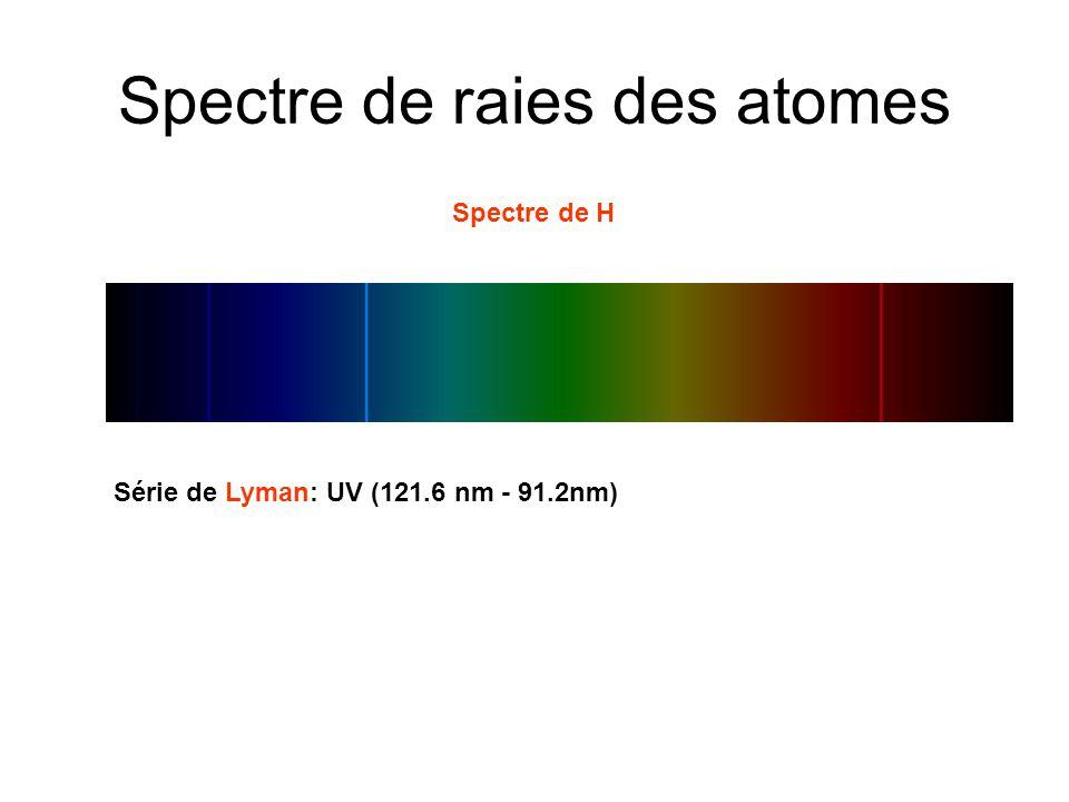 Spectre de raies des atomes Spectre de H Série de Lyman: UV (121.6 nm - 91.2nm)