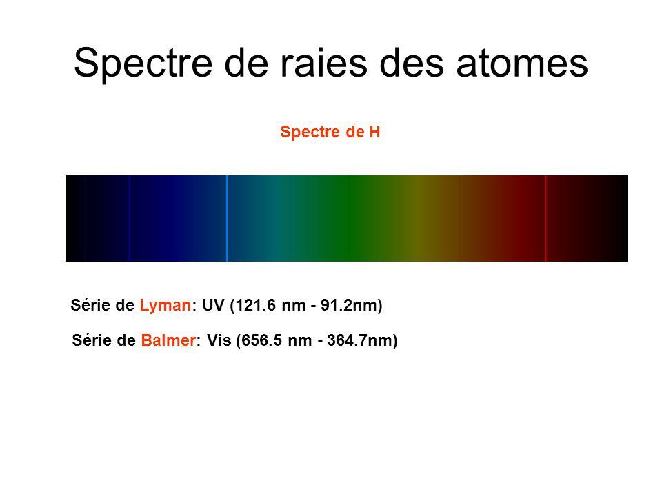 Spectre de raies des atomes Spectre de H Série de Lyman: UV (121.6 nm - 91.2nm) Série de Balmer: Vis (656.5 nm - 364.7nm)